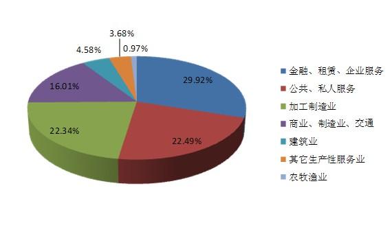 中国与世界gdp增速图_gdp与gnp有什么区别