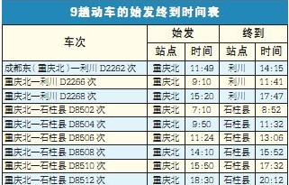 重庆到合江汽车时刻表-动车的始发终到时间表-渝利铁路28日开9趟动车 到石柱1小时42分高清图片