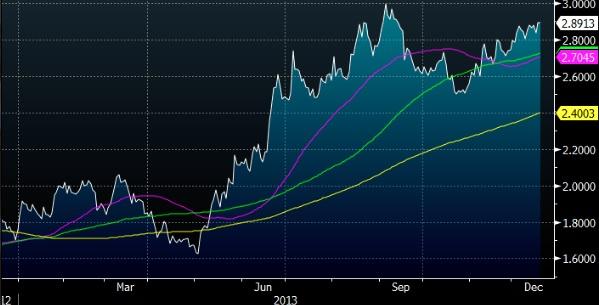 穆迪:美联储缩减qe将推高全球利率(图)图片