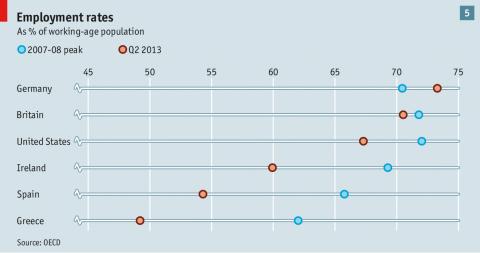 人口老龄化_全世界各国人口数