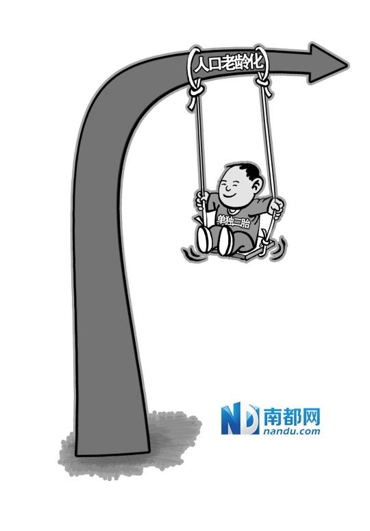 十二届全国人大常委会第六次会议昨日上午在北京人民大会堂闭幕。会议表决通过了关于修改海洋环境保护法等七部法律的决定、关于废止有关劳动教养法律规定的决定和关于调整完善生育政策的决议。