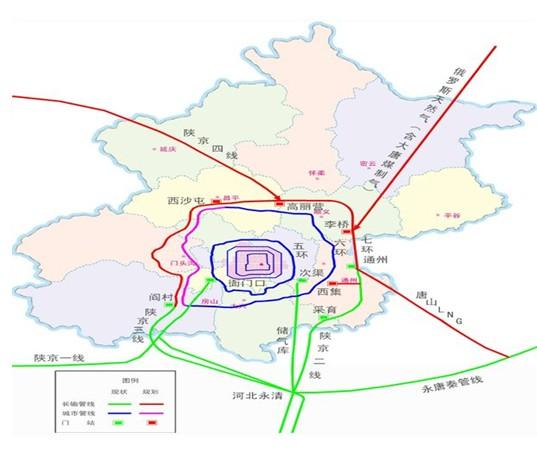 """图2-1:北京市""""十二五""""时期天然气设施分布图."""
