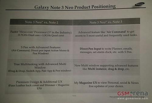 Note 3 Neo产品定位(与Note 2/Note 3功能对比)