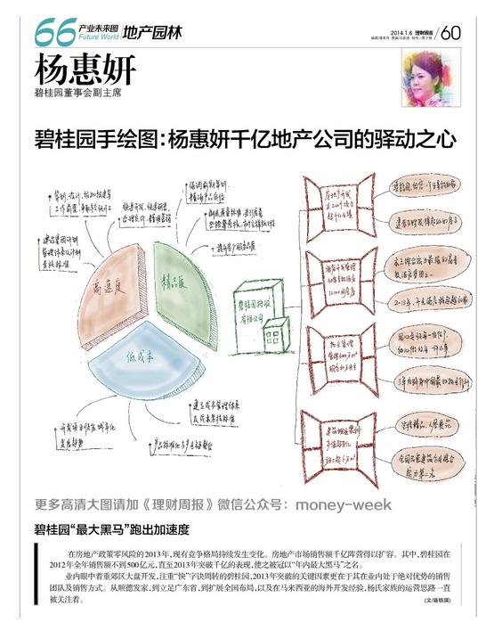 碧桂园手绘图:杨惠妍千亿地产公司的驿动之心