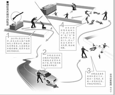 上海6・22枪击案开庭 被告辩称激情杀人
