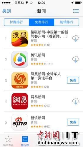 搜狐新闻客户端.0版布