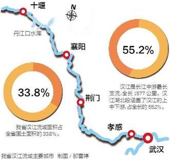 图文:汉江生态经济带呼之欲出