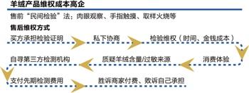 本报记者 陈时俊 上海报道