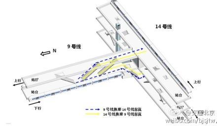 双圆盾构侧式站台