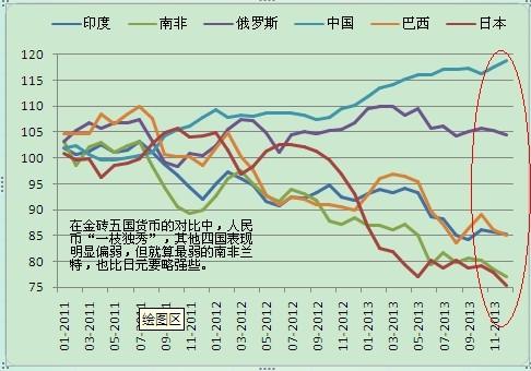 人民币替代日元成避险货币,持续升值后汇率存