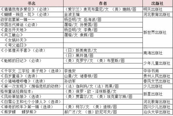 清华大学附属书目最新推荐语文阅读小学雨花区哪些小学有图片