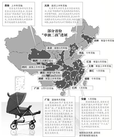 """新京报讯 (记者魏铭言)继浙江之后,1月18日,江西成为全国第二个全面实施""""单独二孩""""新政的省份。"""