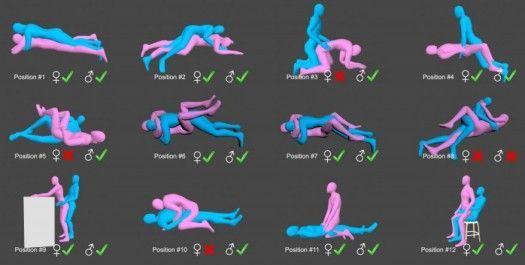 性爱网站哪里有_两性养生:12种性爱方式危险指数大揭秘【组图】(1)_心理健康_光明网