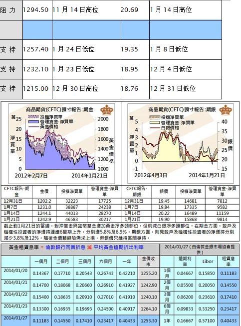 刘长胜:美联储议息会议即将召开 市场谨慎金价回落整固!