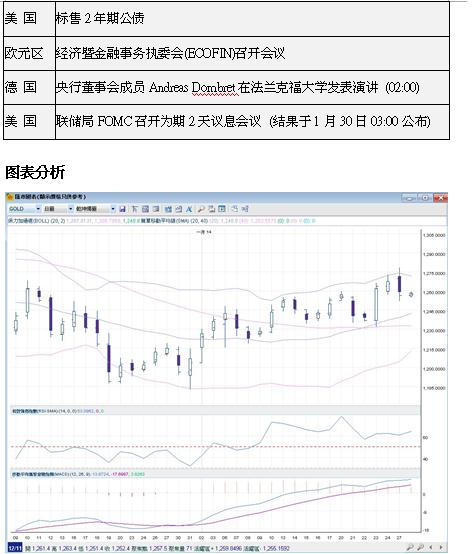 刘海霖:美股略有反弹抑制避险意识,金价见两月高位后退守1250美元关口