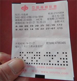 中国福利彩票    1月21日晚,中国福利彩票双色球游戏进行第2014009期