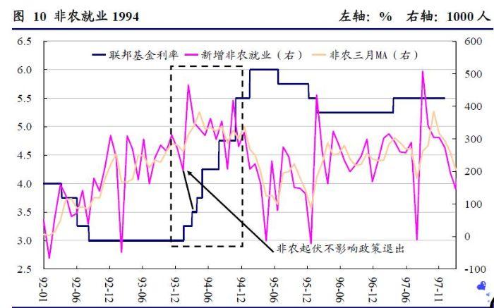 美联储会议前瞻:小幅缩减qe规模的政策基调不变(图)图片