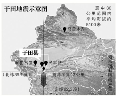 新京报讯 中国地震台网消息,12日17时19分,新疆维吾尔自治区和田地区于田县发生7.3级地震,南疆地区的和田、于田、墨玉等县市震感强烈,暂无人员伤亡。