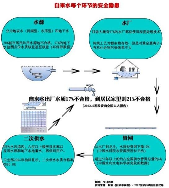 世博威高端水展:倡导健康饮水,尊享健康生活(图)