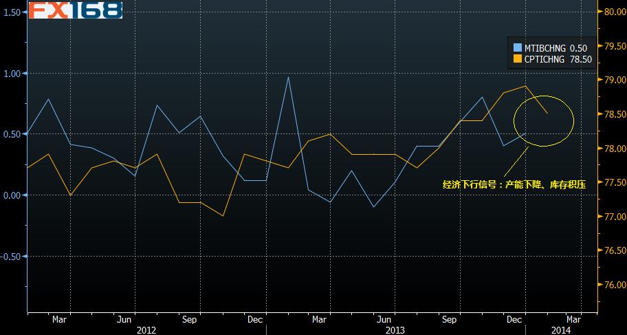 费城gdp_三季度美国GDP增速:费城美联储预测增长19.1%,高盛预测增长35%