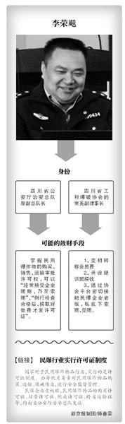 1100万连号百元大钞!四川警界官员被抄家