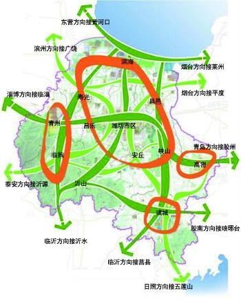 市域自行车绿道结构图