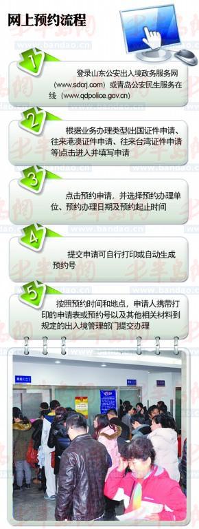 市户籍人员办理出国(境)证件可在青岛办理;扩大因私出国(境)证件网上