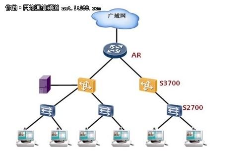 华为企业接入交换机--s3700-28tp-si