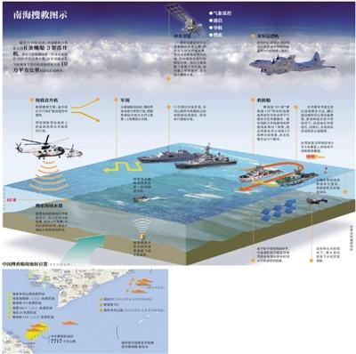 中方12日前搜救范围7717平方公里,潜水员预计今日抵达