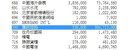 另21网获悉,中信银行目前已经无法进行融券操作。