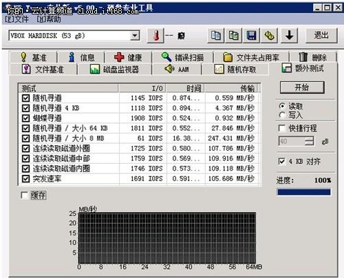 云计算的火热 时代互联云主机评测