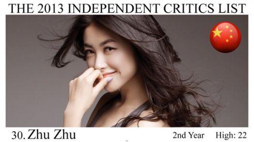 全球最美朱珠中国女星排名最高