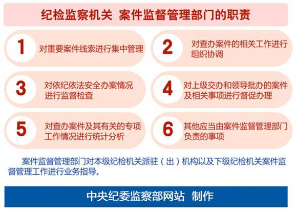中央纪委:案件监督管理部门对重要线索集中管理