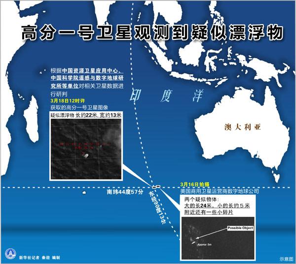 图表:高分一号卫星在南印度洋海域观测到疑似漂浮物 新华社记者 秦迎 编制