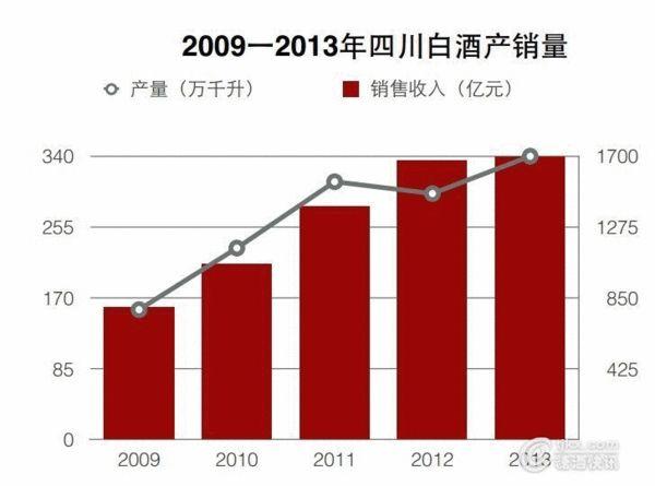2009年国庆阅兵_2009国庆大阅兵_2009年白酒销售收入