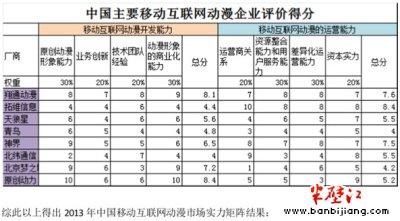 中国动漫公司排行榜_2020年中国潮流玩具市场现状与竞争格局分析盲盒中国潮玩排名第一