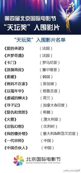 """北京国际电影节""""天坛奖""""入围影片"""
