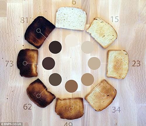 科技真强大 会察言观色的自动烤面包机