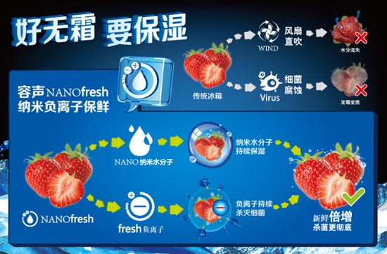 保鲜技术全面升级 容声冰箱力迎假日热销
