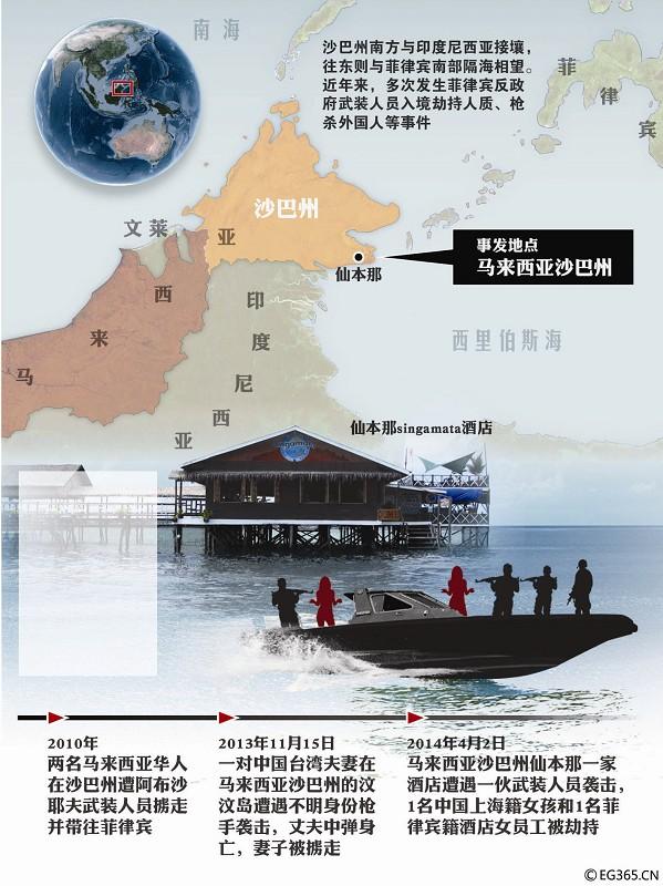 沙巴菲律宾叛军_上海女游客马来西亚被掳(组图)|中国游客马来被绑架-搜狐滚动