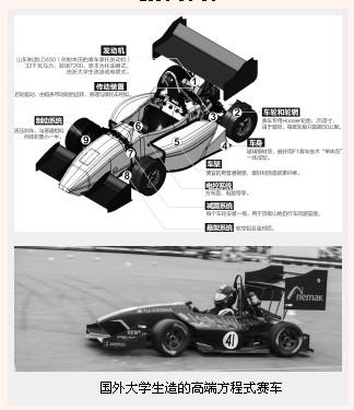 赛车怎么造?   自造   方程式   赛车,除了   发动机   轮高清图片