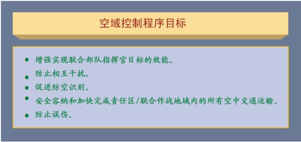 图2-2 空域控制程序目标