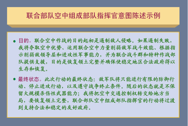 图3-6 联合部队空中组成部队指挥官意图陈述示例