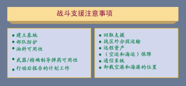 图3-8 战斗支援注意事项