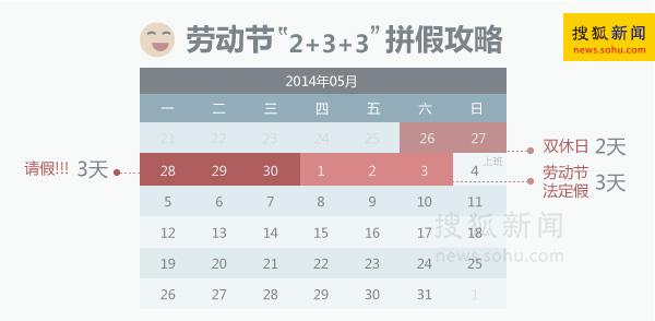 搜狐新闻独家制图。