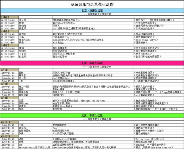 wp8.1推送时间表_草莓生活馆时间表