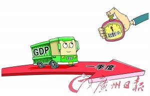 二驾马车拉动gdp_拉动经济发展的 三驾马车 是