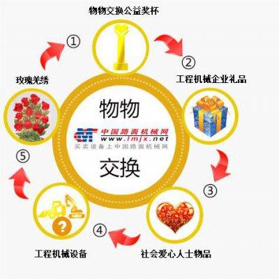 中国梦、创业梦、工程机械梦大型物物交换公益活动流程图