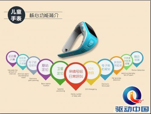 安全可控 阿巴町儿童智能手表登录中国(图)