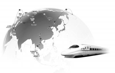 <b>中国人有望乘高铁赴美:1.3万公里两天到达</b>